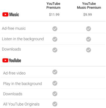 Những gì bạn cần biết về YouTube Music và Premium vừa được Google giới thiệu